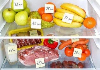 Дневная норма калорий  fitsevenru
